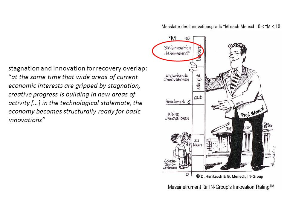 stagnation and innovation for recovery overlap: at the same time that wide areas of current economic interests are gripped by stagnation, creative progress is building in new areas of activity […] in the technological stalemate, the economy becomes structurally ready for basic innovations